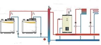 Какое давление в водопроводе в многоквартирном доме